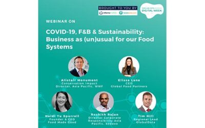 COVID-19 and the Future of Food